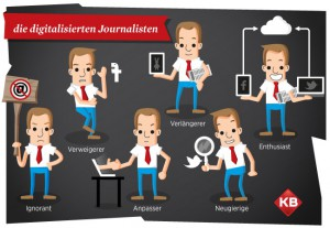 Vom Verweigerer bis zum Enthusiasten: Sechs Typen der digitalisierten Journalisten